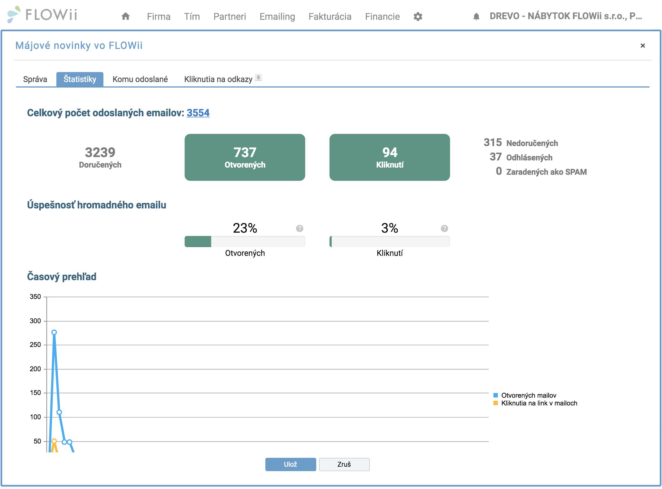Štatistiky e-mailov